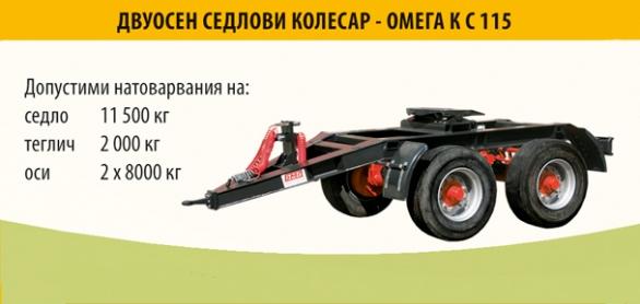 Remarke-Omega-K-C-115